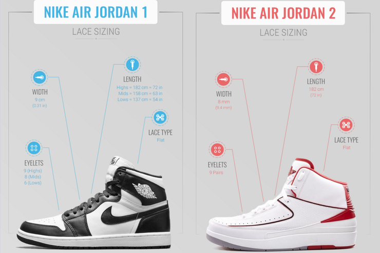 How To Tell Which Laces To Buy For Your Air Jordans 30f067dcb7